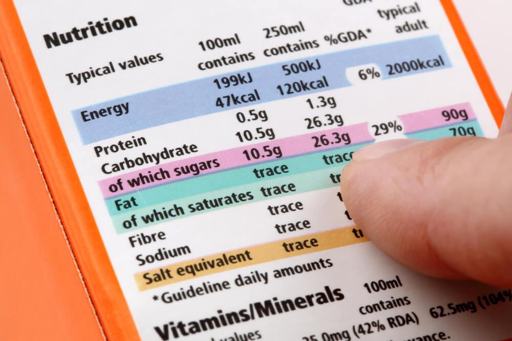 Ketahui Cara Membaca Label Fakta Gizi pada Makanan dan Minuman Kemasan